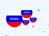 russkiy-agario